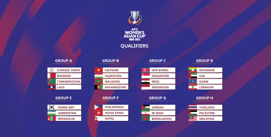 2022 AFC Women's Asian Cup Qualification, Take a Look At The Countries That Have Qualified For The Tournament So Far