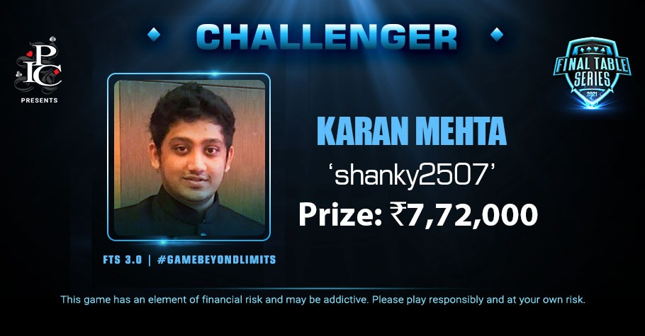 FTS 3.0: Karan Mehta Nails The Challenger Event For A Cool 7.72 Lakh