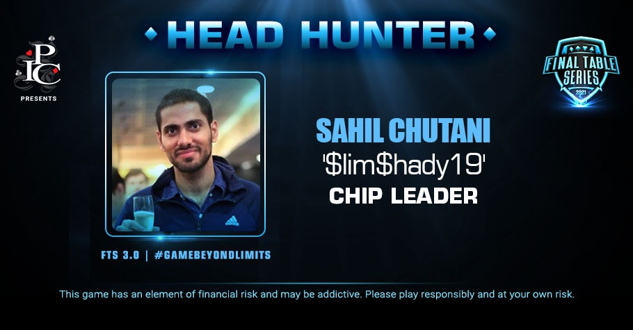 FTS 3.0: Sahil Chutani Leads The Pack In The Head Hunter Game