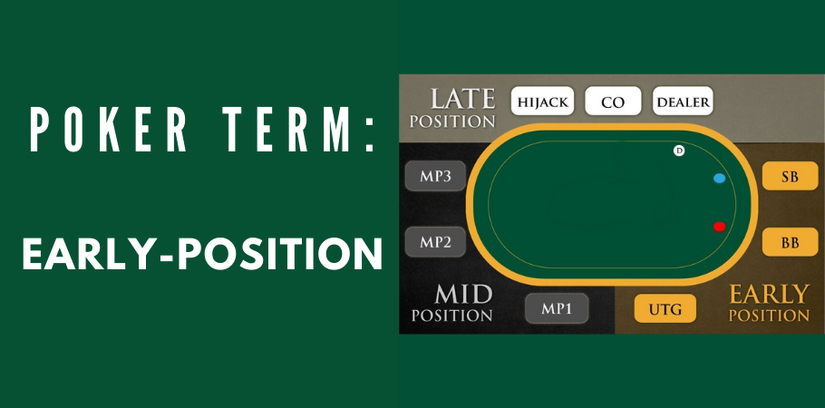 Poker Dictionary - Early-Position