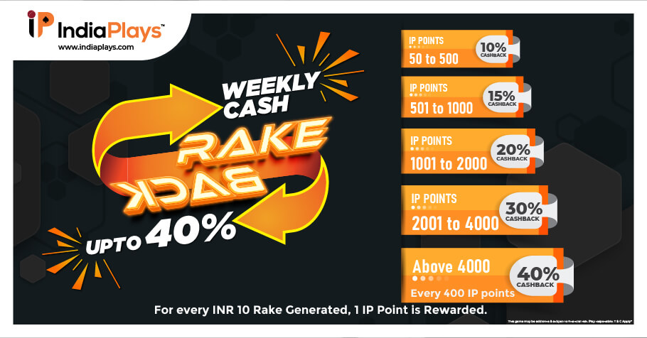 Get Up To 40% Rakeback Weekly Only On IndiaPlays